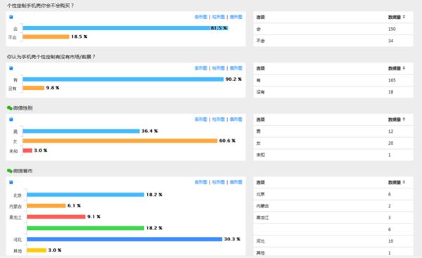 中国手机壳个性定制项目市场调研分析第2张图