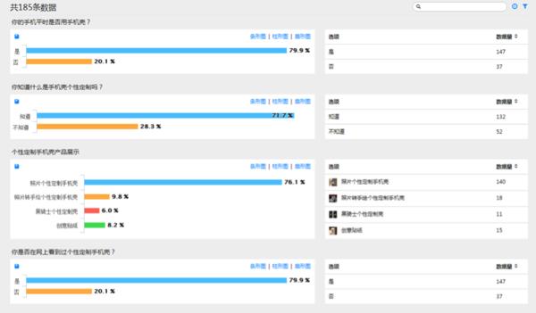 中国手机壳个性定制项目市场调研分析第1张图